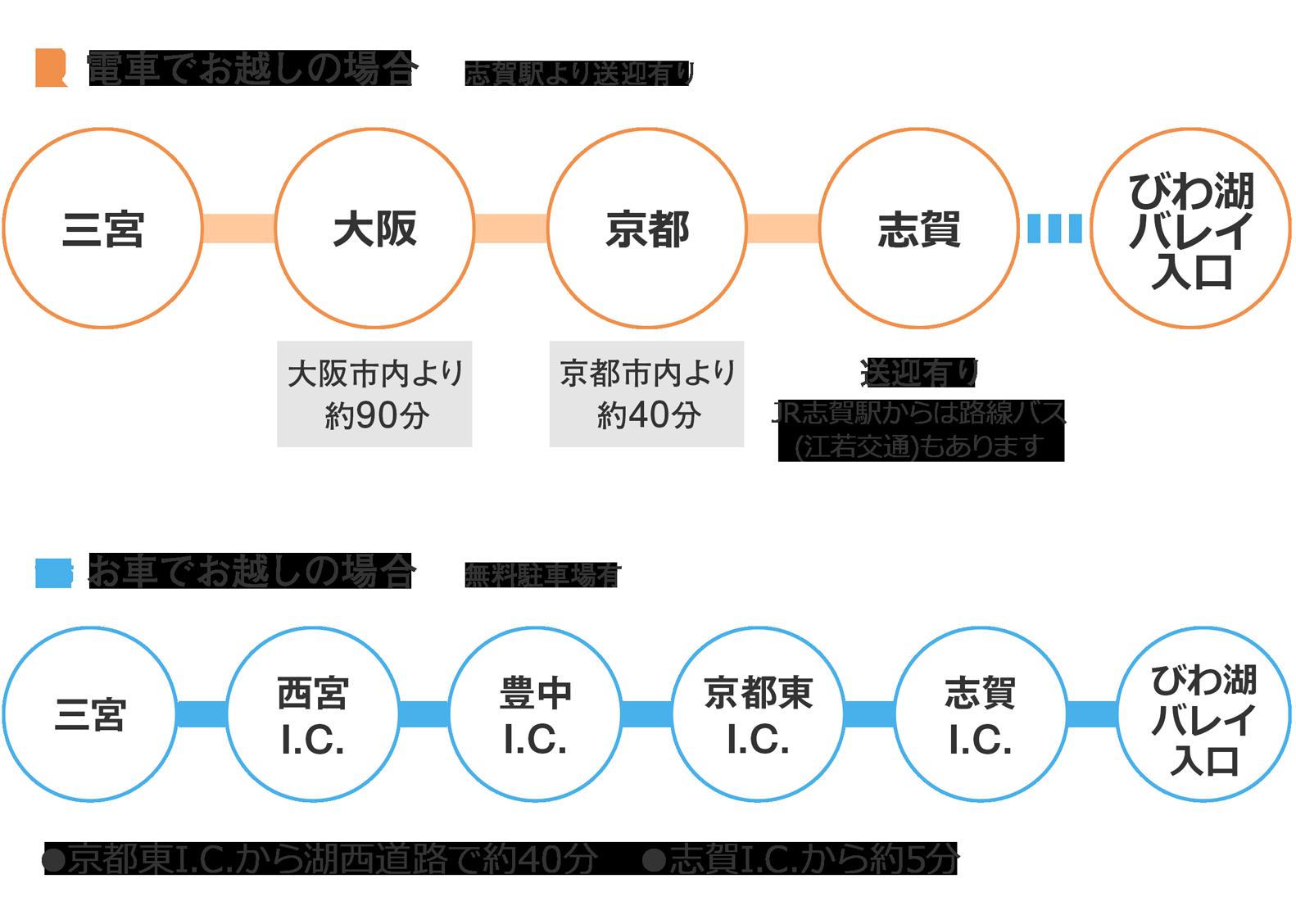 電車マップ1