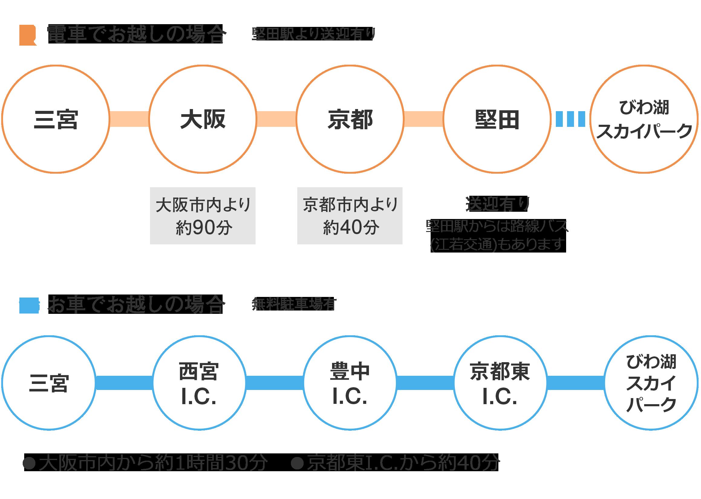 電車マップ2
